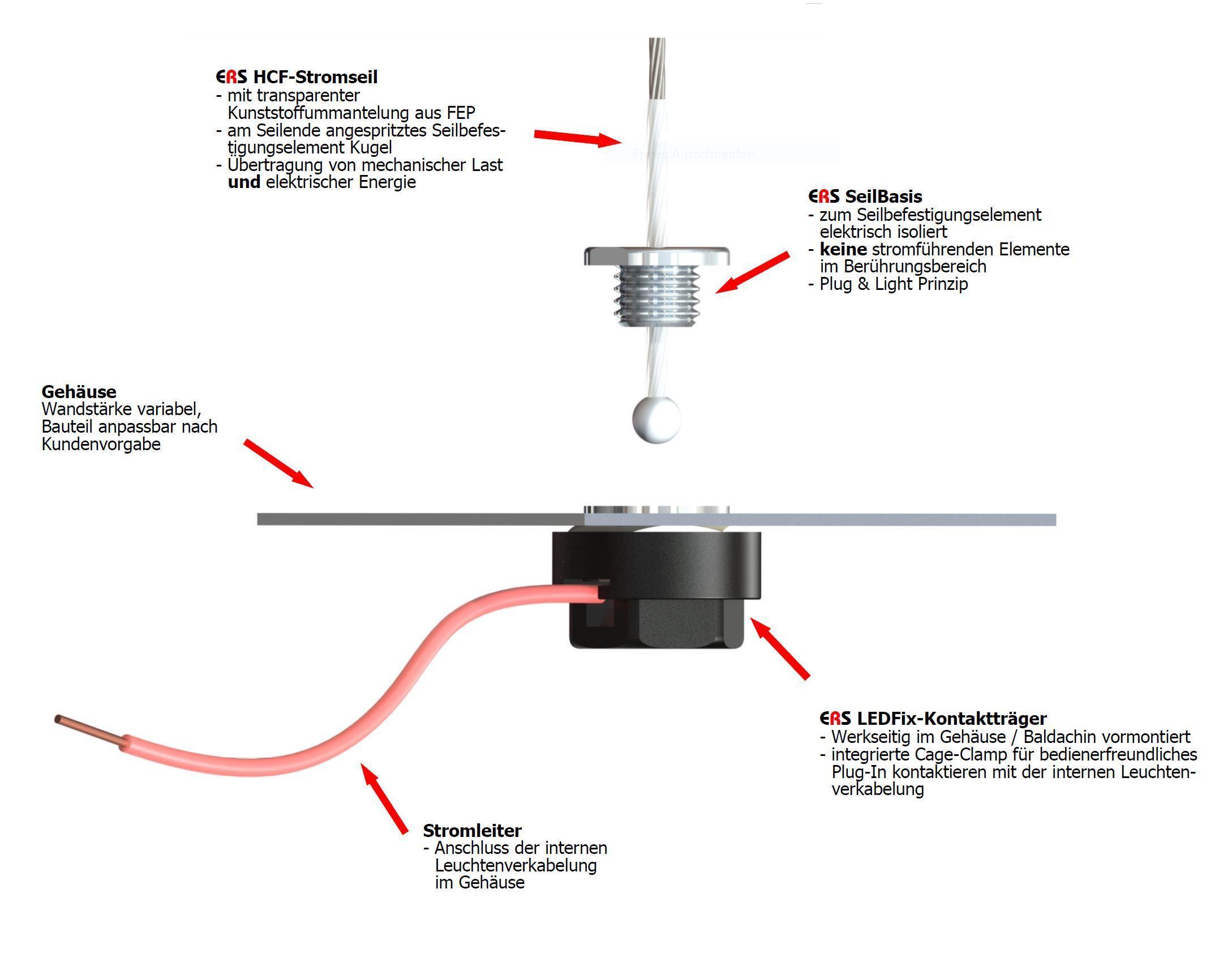 LEDFix – ERS EuRope-Systems GmbH
